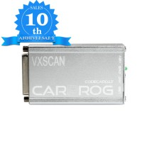 (10th Anni Sales)VXSCAN Carprog Full V8.21 Firmware Perfect Online Version SW V10.93 with All 21 Adapters Including Much More Authorization