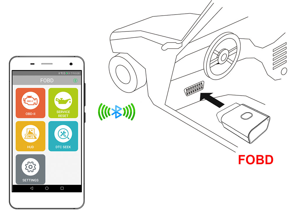 Fcar FOBD Plug and Play Diagnostic & Service Reset for Android & IOS Phone