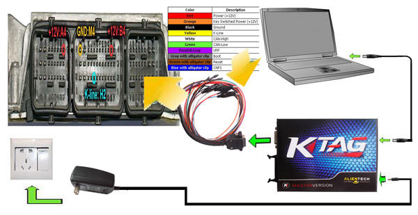 ktag ecu programmer connection display2