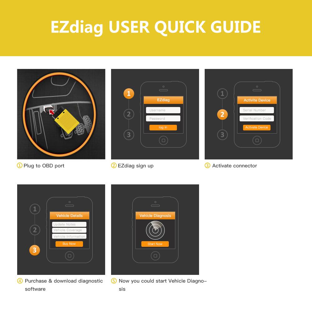 Launch EasyDiag User Manual
