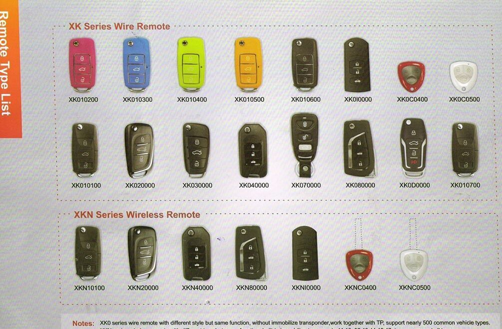 Remote for VVDI Key Tool