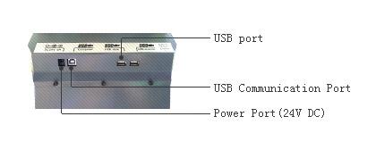 PARAMETER details