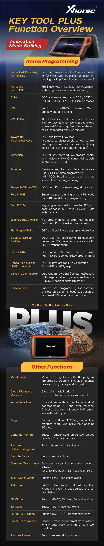 key tool plus immo programming list