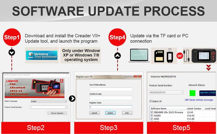 launch creader vii+ update