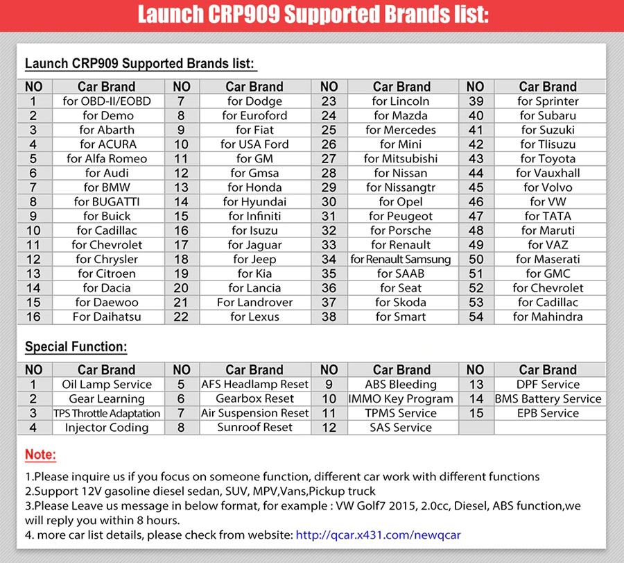 launch crp909 car list