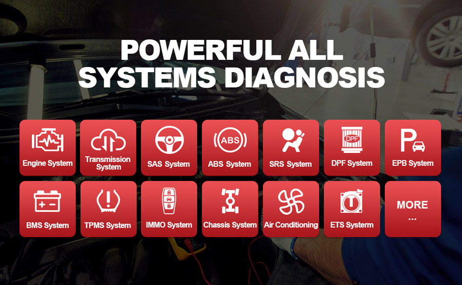 thinkdiag all system diagnosis