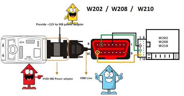 vvdi mb power adapter w202 w208 w210 connection