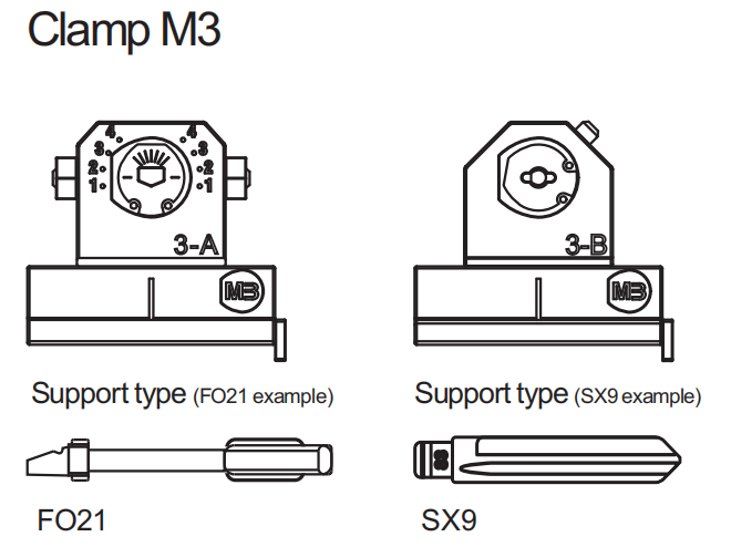 Ford M3 Clamp