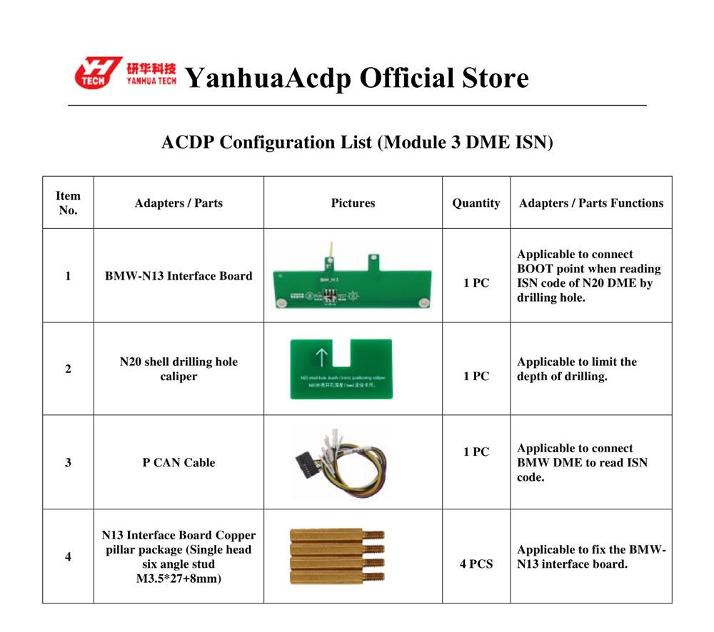 acdp isn module 3 package