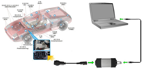 Renault Can Clip V207 Diagnostic Interface With Golden Full Chip AN2135SC AN2136SC OBD2 Diagnostic Tool